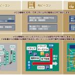 ETC2.0対応のETC車載機の選び方