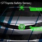 自動車はどこまで安全な乗りものに出来るか?